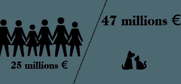 illus1-infographie-glo-€